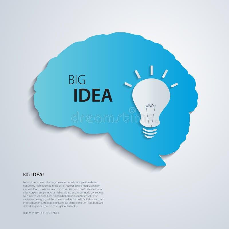 Blue brain with bulb, idea concept. royalty free illustration