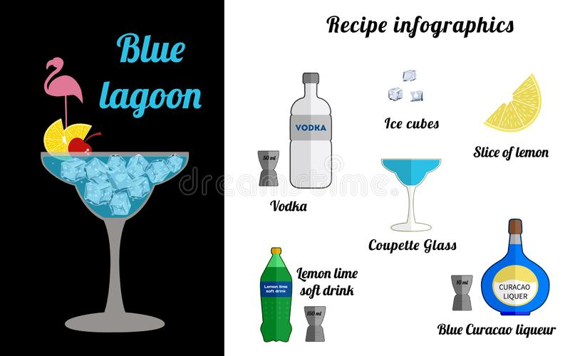 Blue lagoon. Alcoholic popular cocktail blue lagoon recipe with ingredients. Cocktail infographic set. Flat vector illustration. Vodka, lemon lime soft drink vector illustration