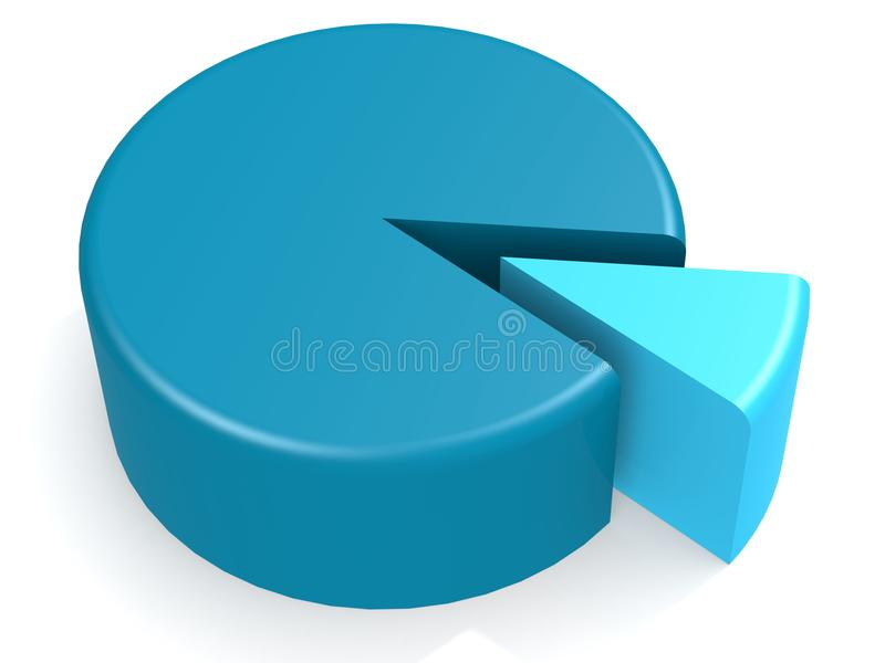 Blue pie chart with 10 percent royalty free illustration