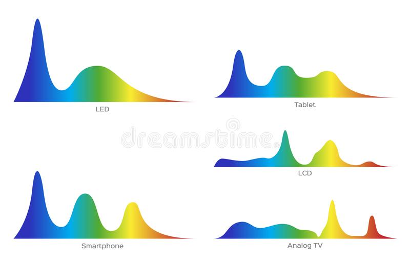 Blue ray , light graph in led lcd smartphone tablet and analog tv. / white background royalty free illustration