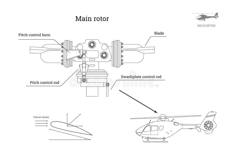 Blueprint of main rotor of helicopter in outline style industrial blueprint of main rotor of helicopter in outline style industrial drawing of gearbox part detailed isolated image of craft propeller vector illustration malvernweather Image collections