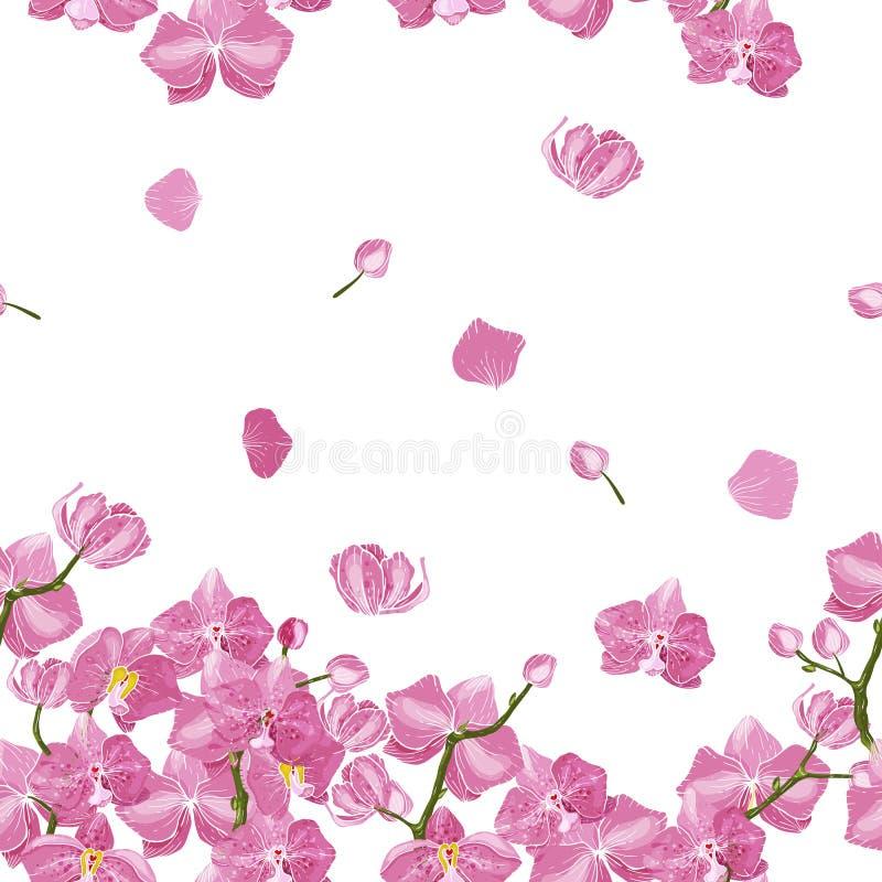 Blumenvektorillustration für Mode, Gewebe Oberflächen- und Textildruck Musterfrühling Asien-Blumen des japanischen Gartens nahtlo lizenzfreie abbildung