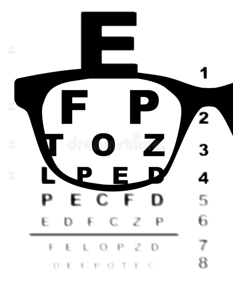 how to know if you need glasses eye test