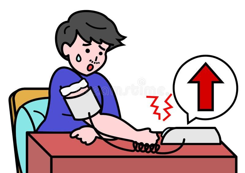 Blutdruck gestiegen stock abbildung
