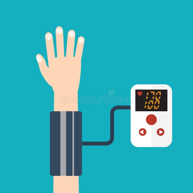 Bluthochdruckkonzept Auch im corel abgehobenen Betrag stock abbildung
