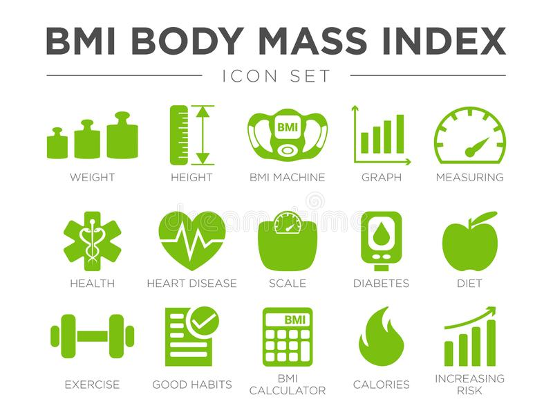BMI Body Mass Index Icon Set. Weight, Height, BMI Machine, Graph, Measuring, Health, Heart Disease, Scale, Diabetes, Diet, stock illustration