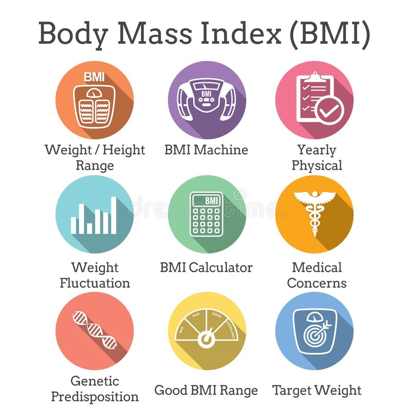 BMI / Body Mass Index Icons w scale, indicator, & calculator royalty free illustration