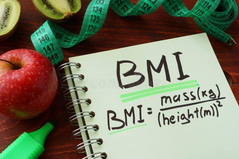 BMI body mass index stock images