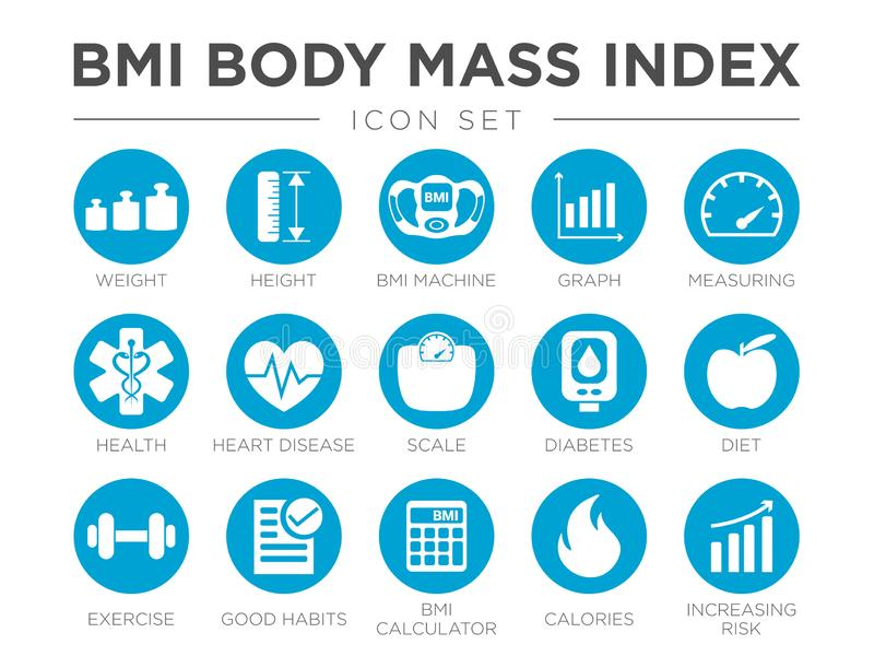 BMI Body Mass Index Round Icon Set of Weight, Height, BMI Machine, Graph, Measuring, Health, Heart Disease, Scale, Diabetes, Diet vector illustration