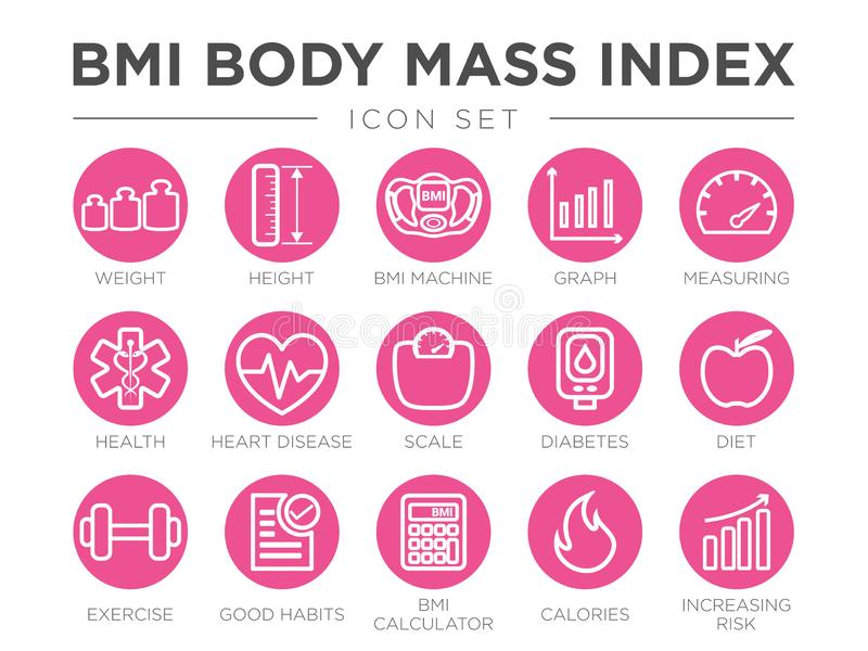 BMI Body Mass Index Round Outline Icon Set of Weight, Height, BMI Machine, Graph, Measuring, Health, Heart Disease, Scale, royalty free illustration