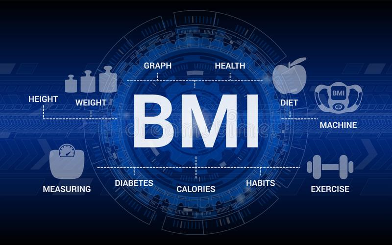 BMI Body Mass Index and Weight Loss Banner Background stock illustration