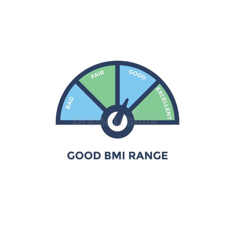 BMI - Icône d'indice de masse corporelle avec avec le diagramme de gamme de BMI - vert et illustration stock