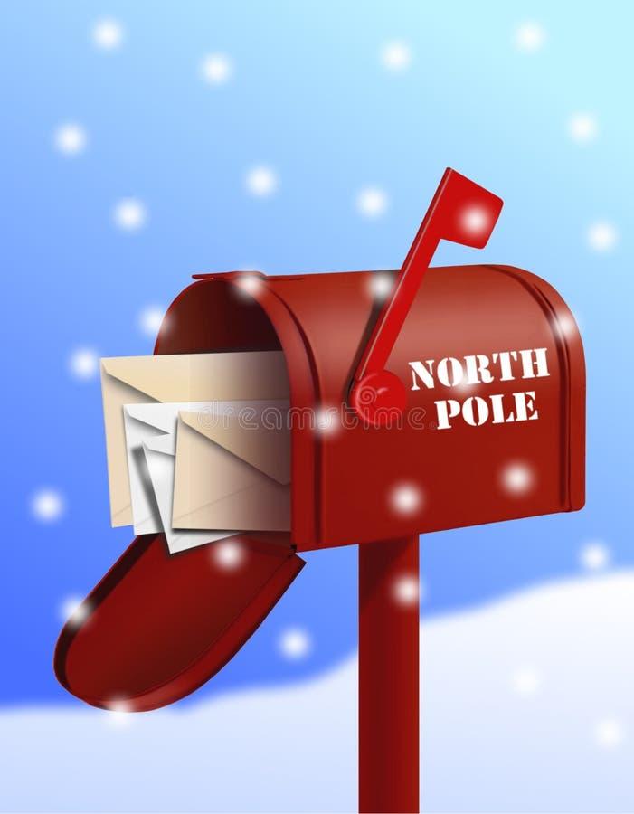 Boîte aux lettres de Pôle Nord illustration de vecteur