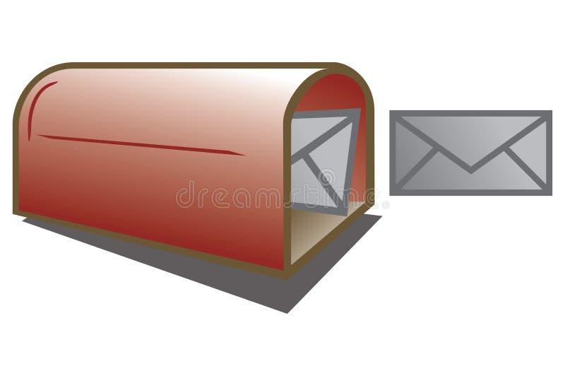 Boîte aux lettres rouge. illustration stock