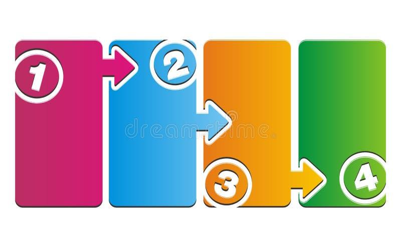 Boîtes colorées d'étape de nombre illustration stock