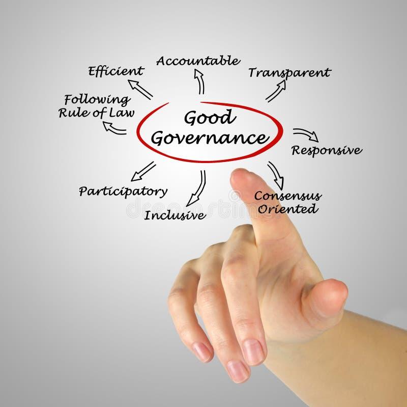 Boa governança imagem de stock