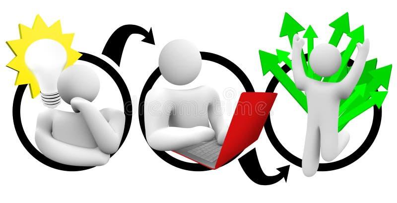 A boa idéia mais o trabalho duro iguala o sucesso ilustração stock