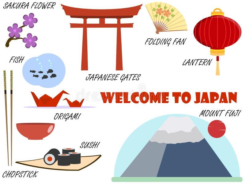 Boa vinda a Japão Símbolos de Japão Jogo dos ícones Vetor ilustração do vetor