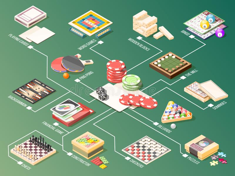 Board Games Isometric Flowchart. Board games including playing cards, chess, backgammon, billiard, puzzles, isometric flowchart on green background vector stock illustration