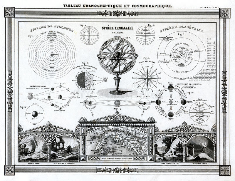 1846 Bocage Antique Astronomy Map of the Solar System, Solar Eclipse, Lunar Eclipse and other Astronomy charts stock illustration