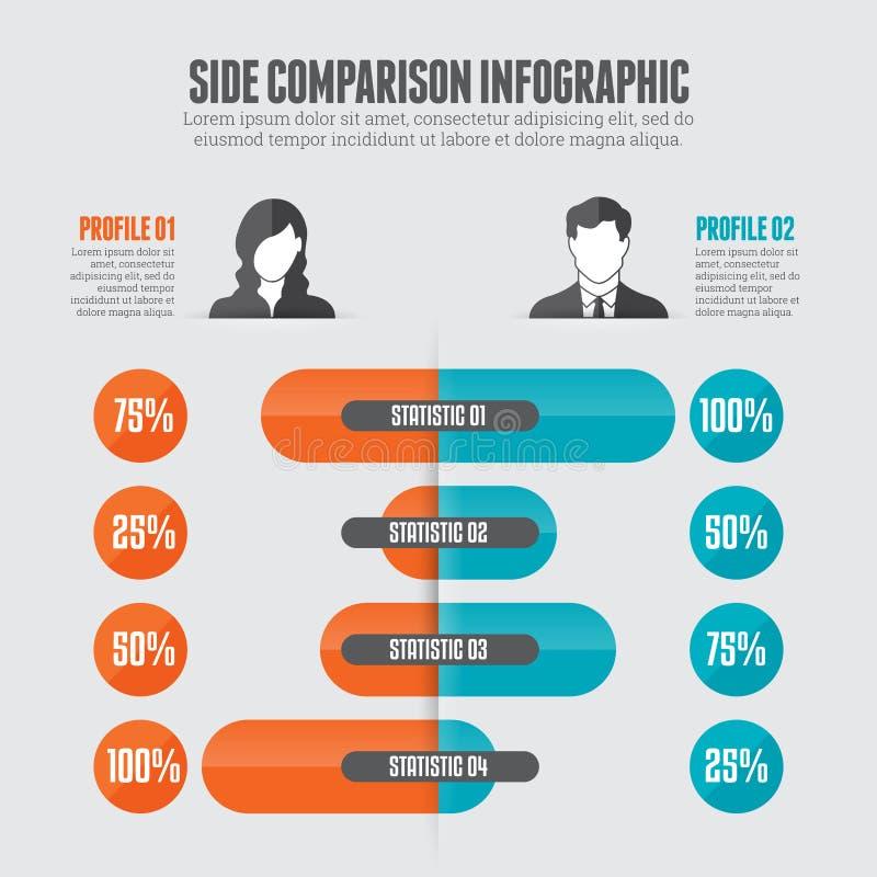 Boczny porównanie Infographic ilustracja wektor