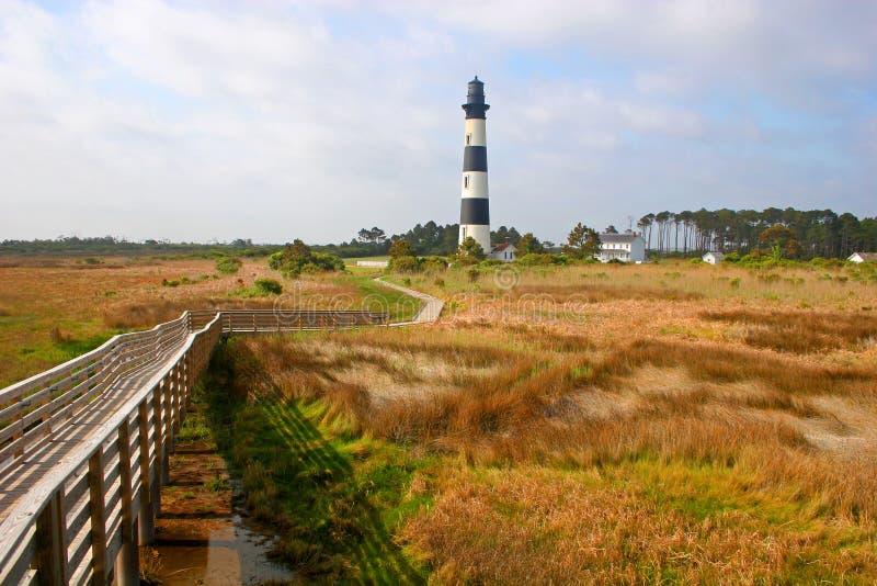 Bodie Island lighthouse. North Carolina royalty free stock image