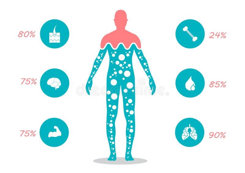 Body health infographic illustration drink water icon dehydration symptoms stock illustration
