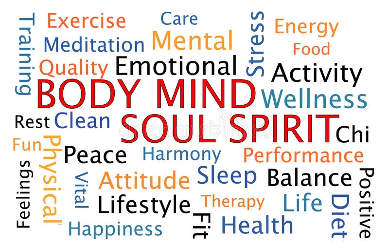 Body Mind Soul Spirit. Word cloud on white background vector illustration