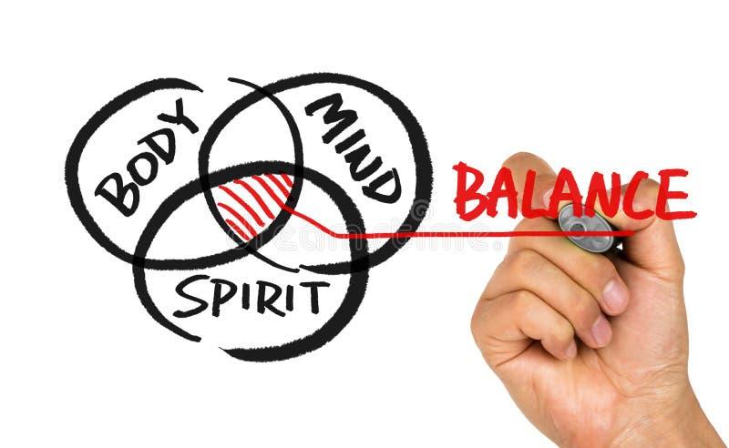 Body mind spirit balance hand drawing on whiteboard stock photos