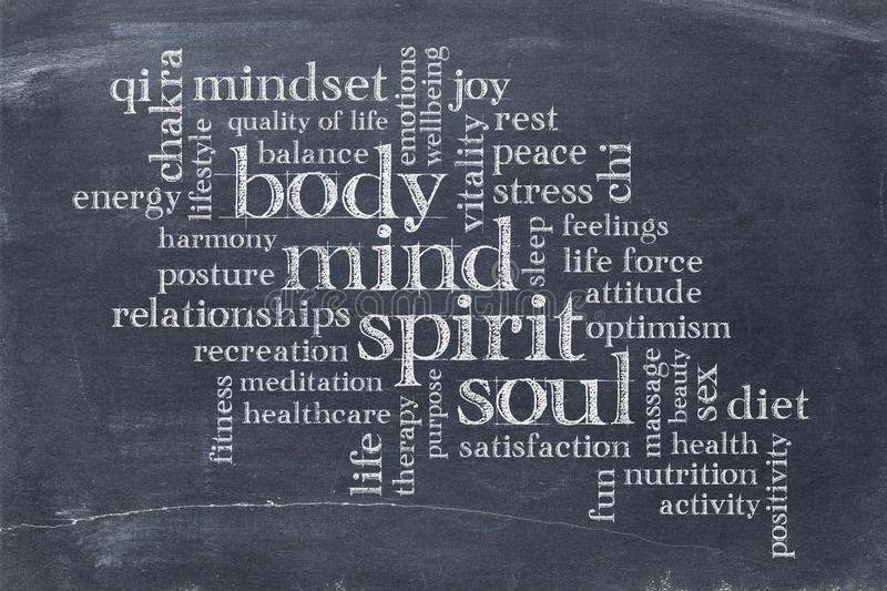 Body, mind, spirit and soul word cloud vector illustration