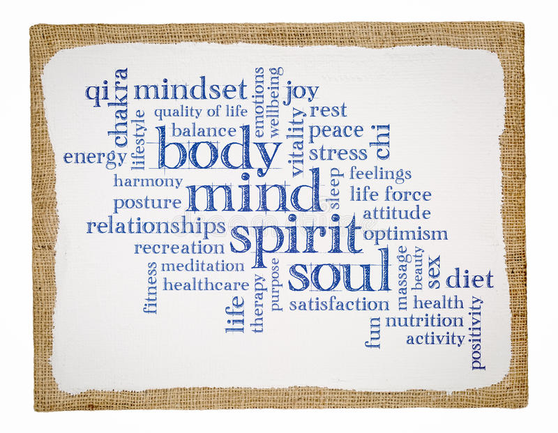 Body, mind, spirit and soul word cloud royalty free illustration