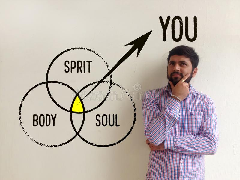 Body, Spirit and Soul - You - healthy mind concept royalty free stock images