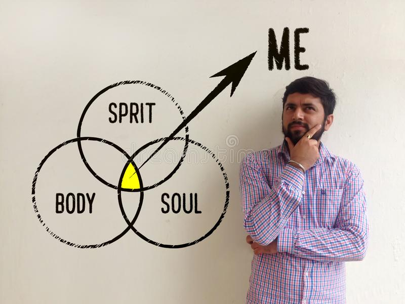 Body, Spirit and Soul - Me - healthy mind concept. Body, Spirit and Soul Combined Leads to Peace stock photo