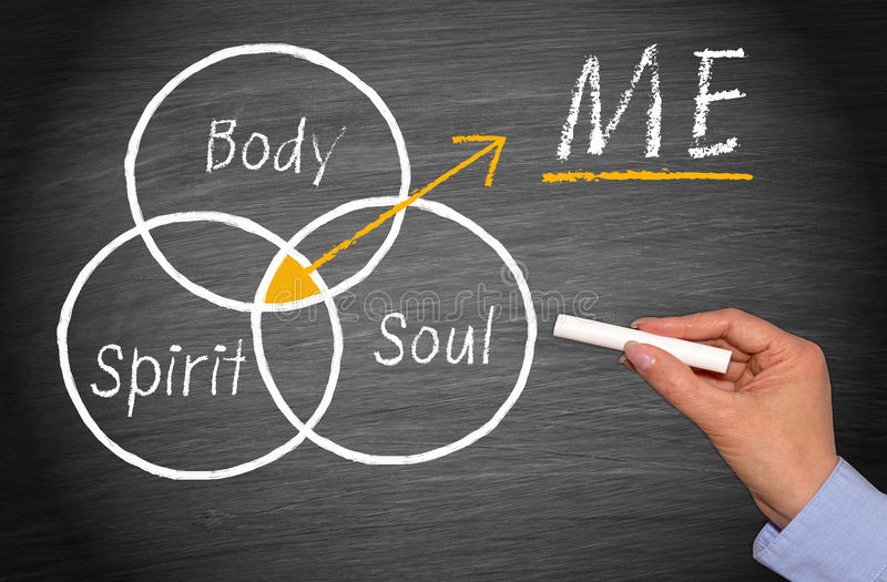 Body, Spirit and Soul - ME royalty free stock photo