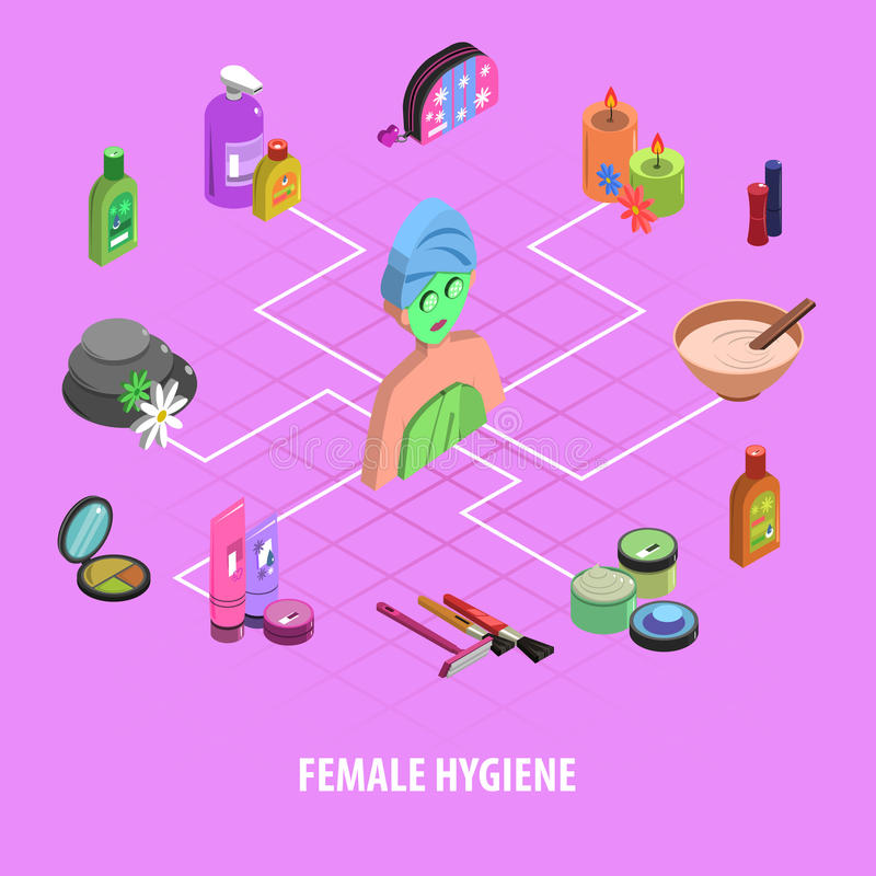 Bodycare Isometric Flowchart. With 3d female figure and cosmetic accessory vector illustration vector illustration
