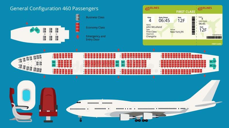 Boeing-Flugzeug-Seat-Karte stock abbildung