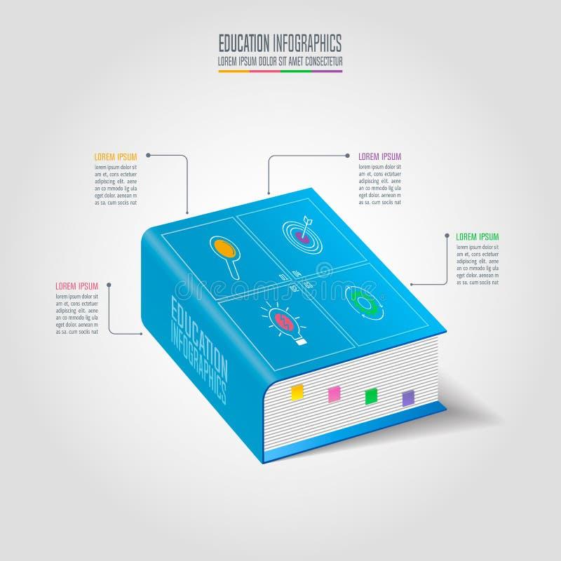 Boeken met vector van het chronologie de infographic ontwerp vector illustratie