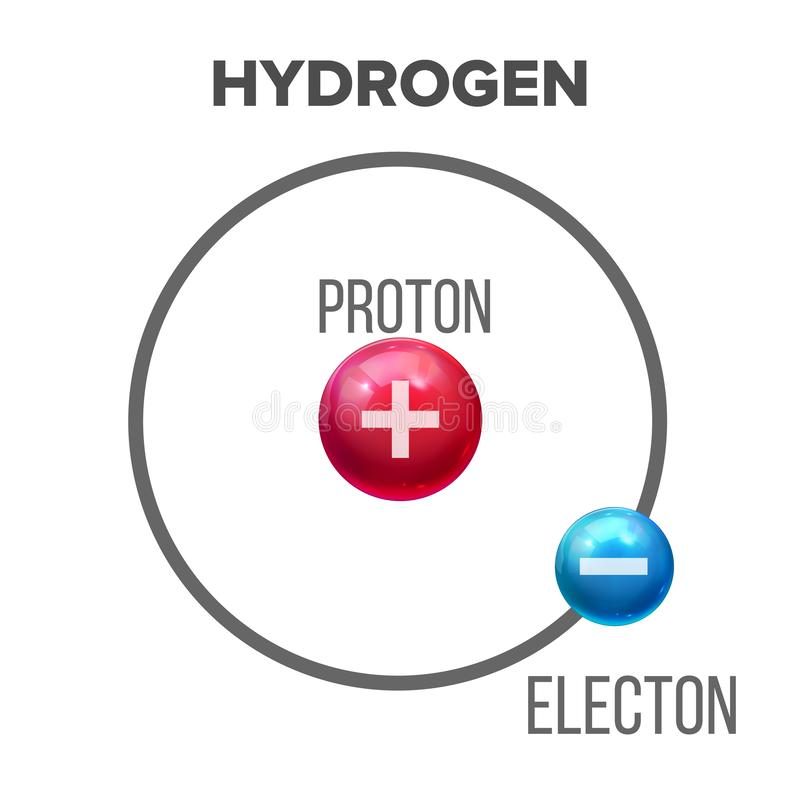 Bohr Model Of Scientific Hydrogen Atom Vector. Structure Nucleus Of Atom Consists Of Proton And Electron Material Design Composition. Physics Chemistry Concept stock illustration
