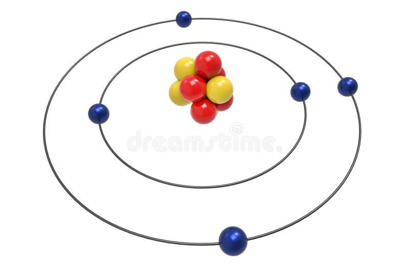 Bohr-Modell des Bor-Atoms mit Proton, Neutron und Elektron lizenzfreie abbildung