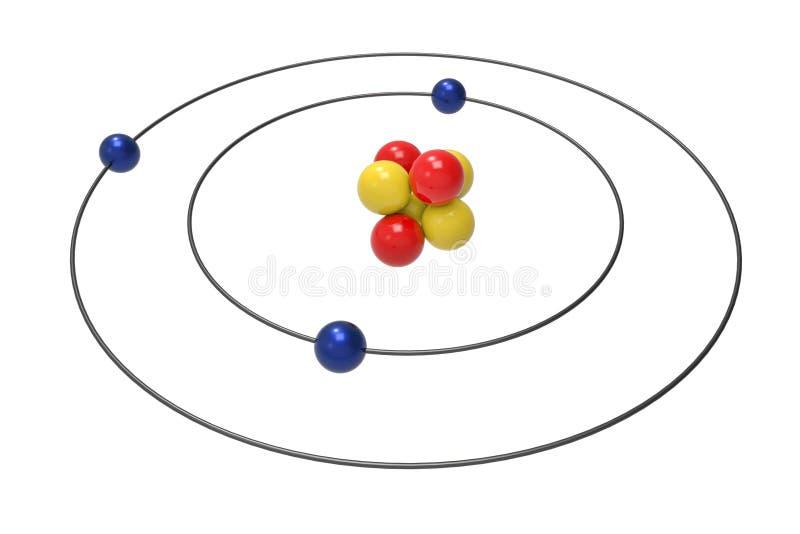 Bohr-Modell des Lithium-Atoms mit Proton, Neutron und Elektron vektor abbildung