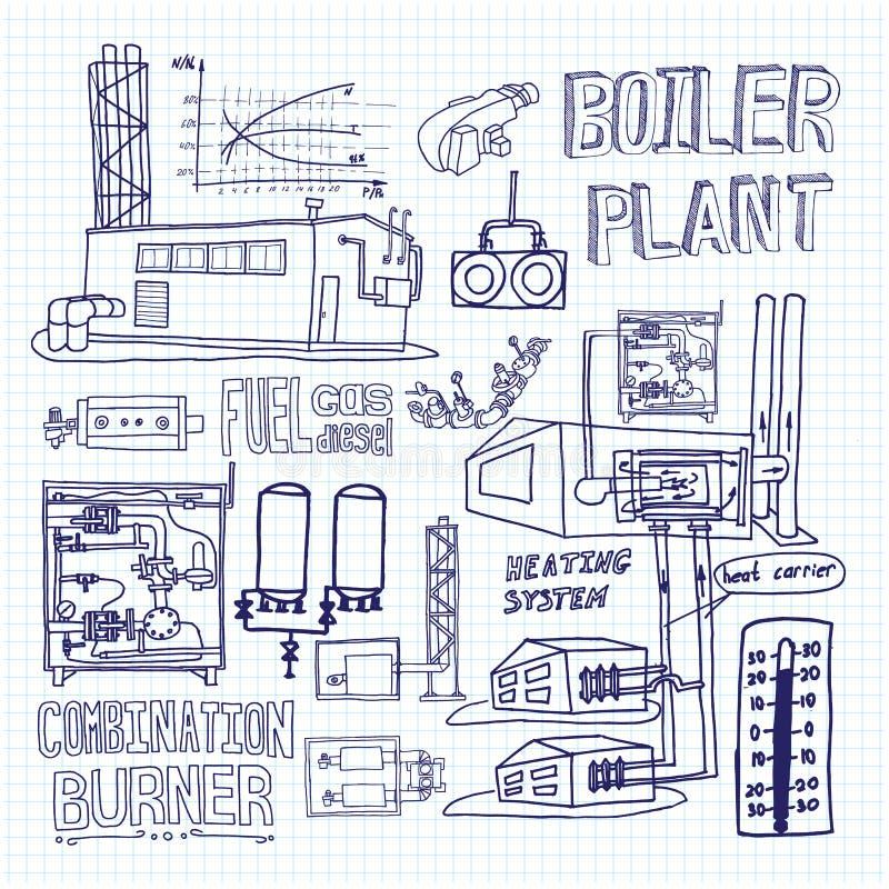 Boiler Room Line Drawings - 3d House Drawing •