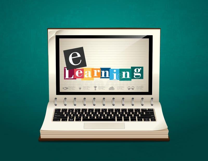 Bok av elearningen - Ebook lära vektor illustrationer