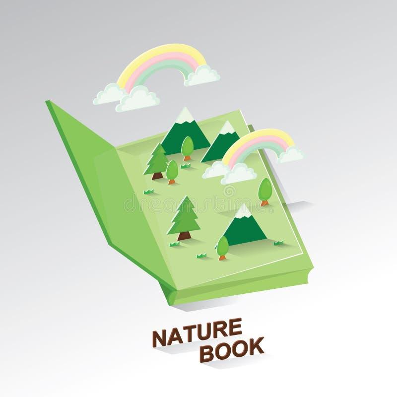 Bok av miljöidén stock illustrationer
