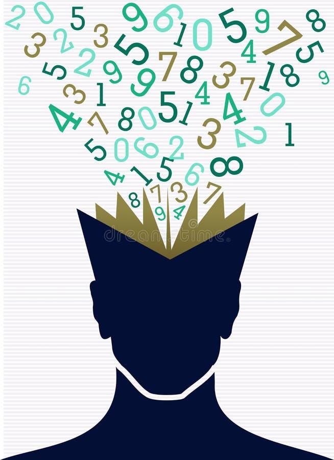 Bok för mänskligt huvud för utbildningsnummer tillbaka till skola c royaltyfri illustrationer