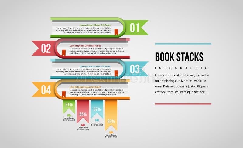 Bokbuntar Infographic royaltyfri illustrationer