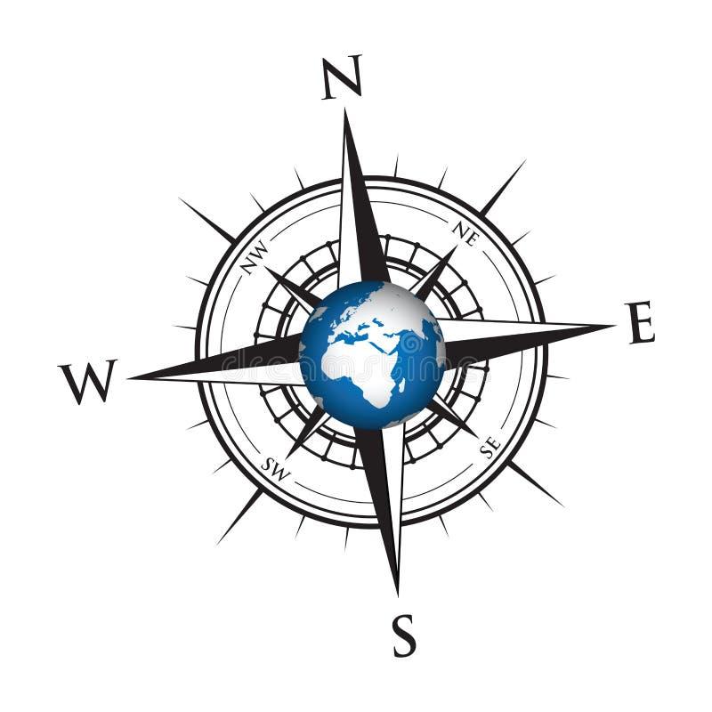 Bol op een kompas vector illustratie