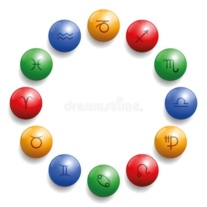 Bollar för cirkel för astrologiRadixsymboler royaltyfri illustrationer