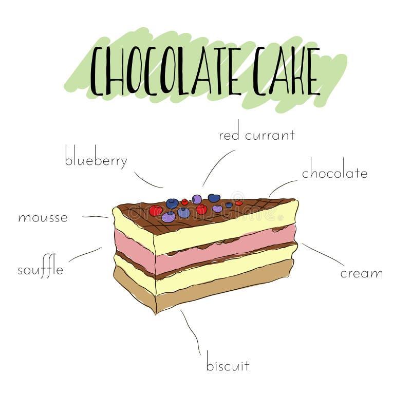 Bolo de chocolate ilustração do vetor