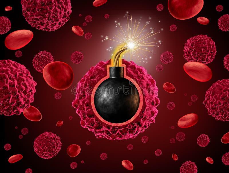 Bomba de relojería del cáncer ilustración del vector