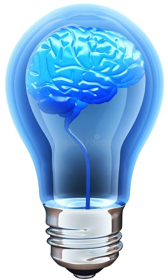 Bombilla con el cerebro caliente stock de ilustración